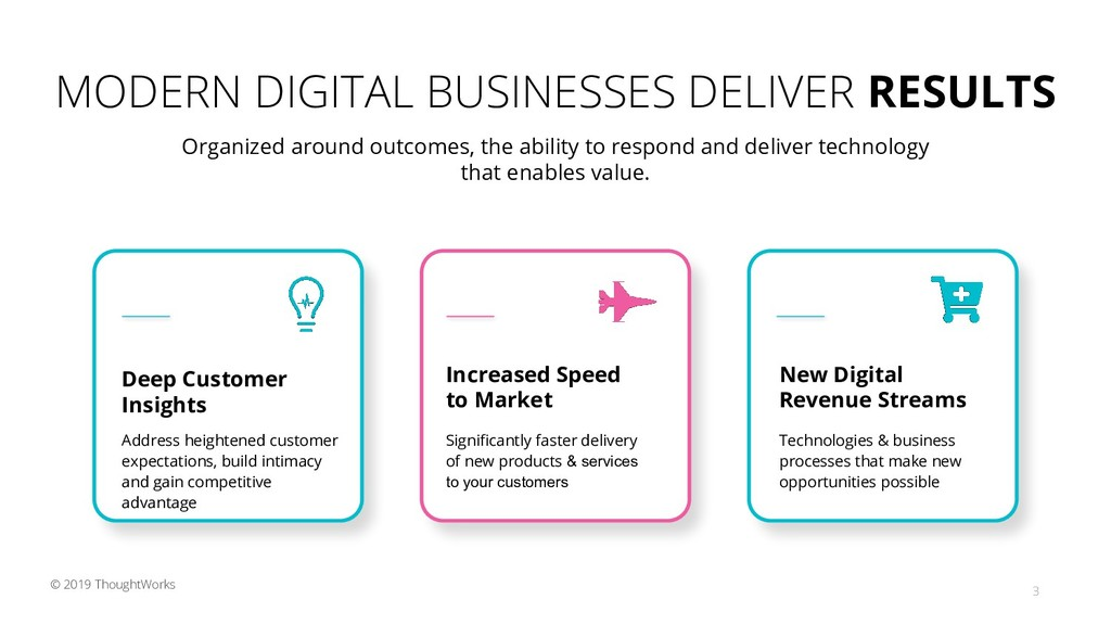 3 MODERN DIGITAL BUSINESSES DELIVER RESULTS Org...