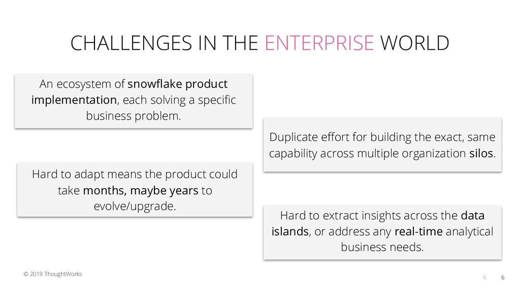 CHALLENGES IN THE ENTERPRISE WORLD 6 Hard to ad...