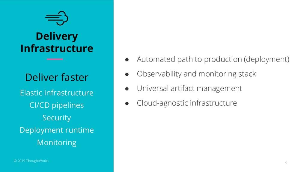 Delivery Infrastructure Deliver faster Elastic ...