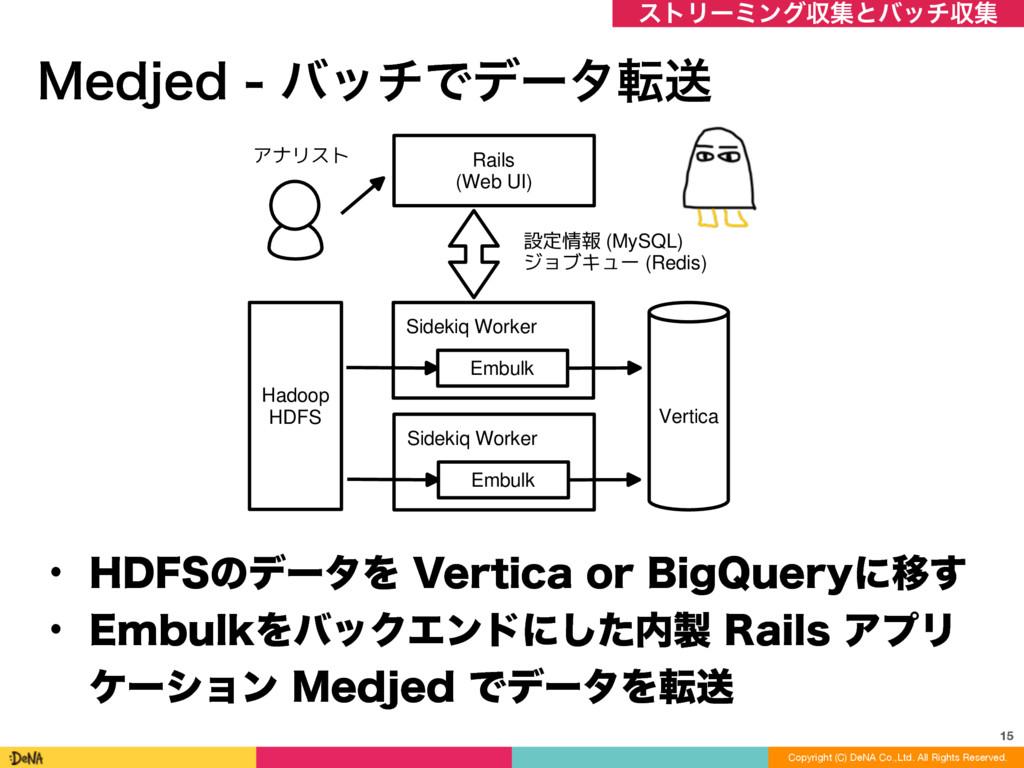 Rails (Web UI) Embulk Sidekiq Worker Hadoop HDF...