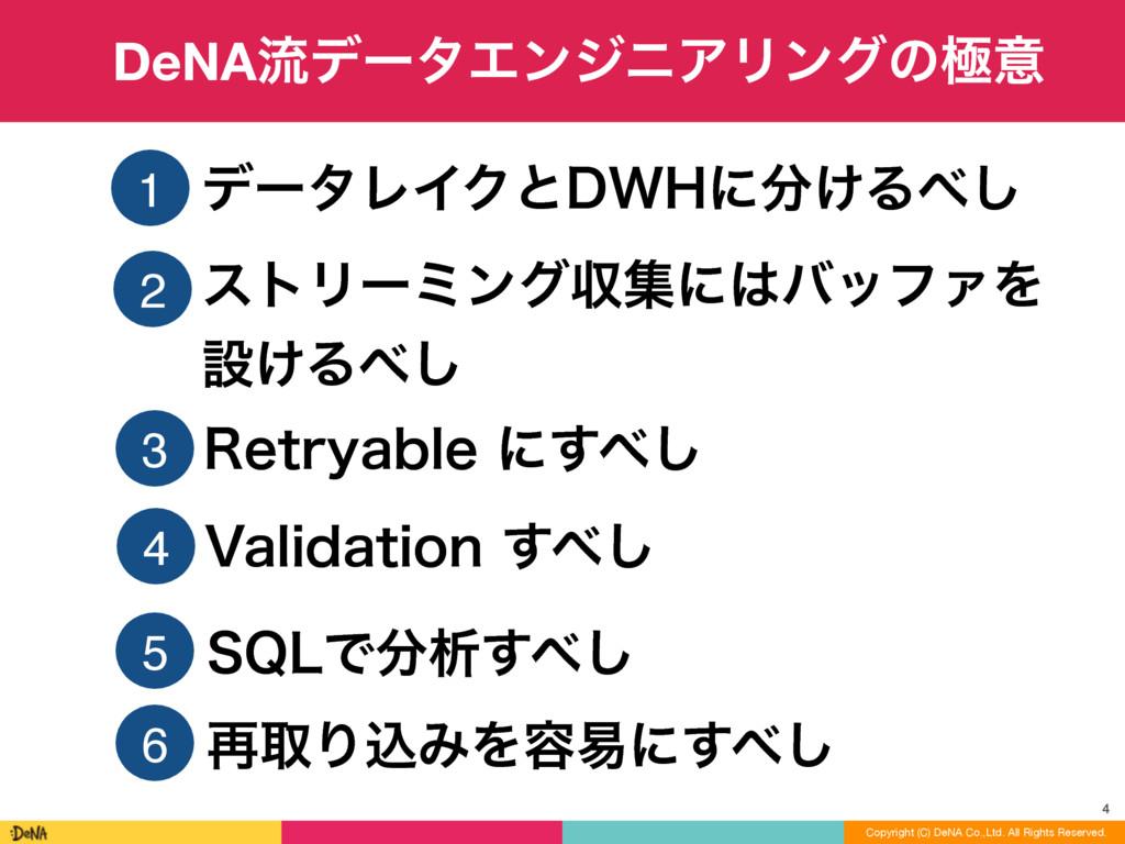 σʔλϨΠΫͱ%8)ʹ͚Δ͠ 4 Copyright (C) DeNA Co.,Ltd....