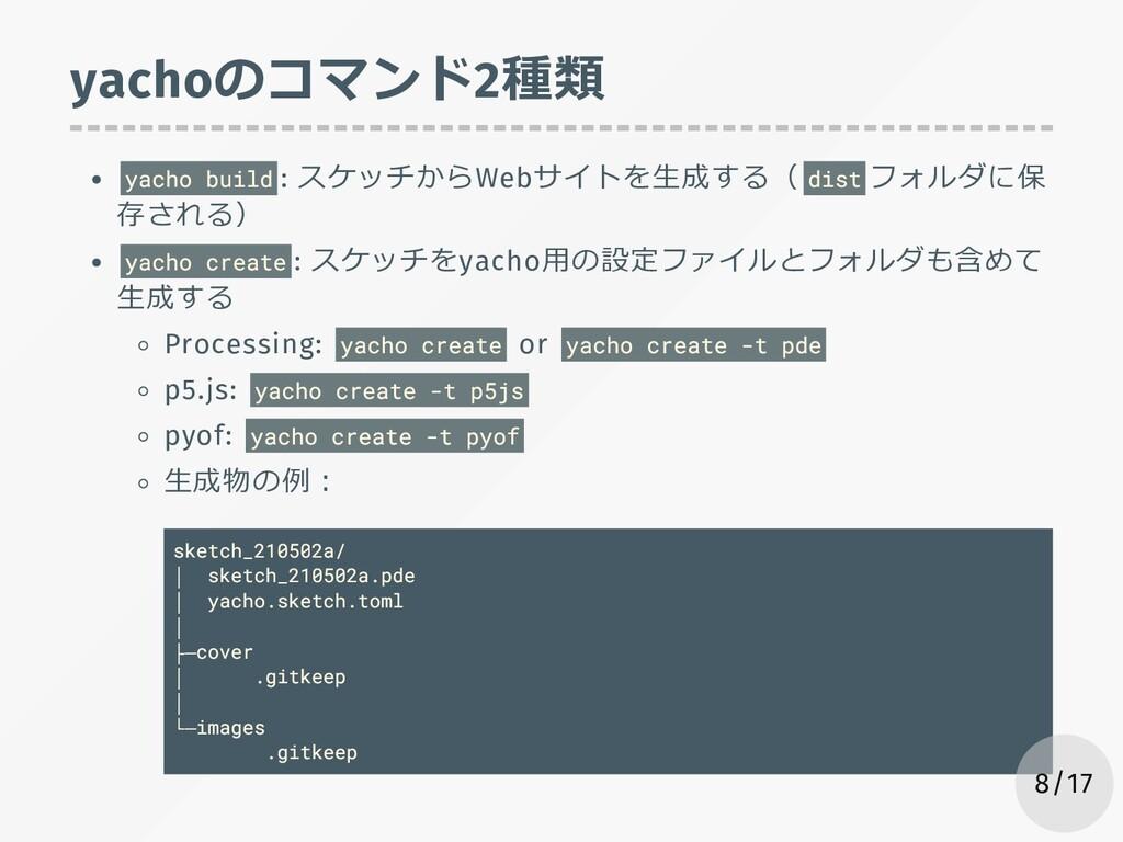 yachoのコマンド2種類 yacho build : スケッチからWebサイトを⽣成する( ...