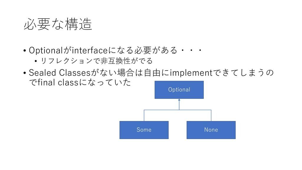 必要な構造 • Optionalがinterfaceになる必要がある・・・ • リフレクション...