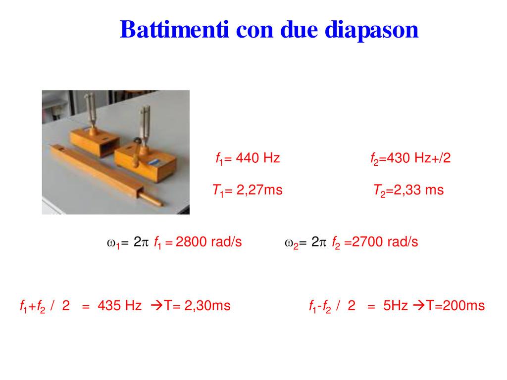 Battimenti con due diapason w1 = 2p f1 = 2800 r...