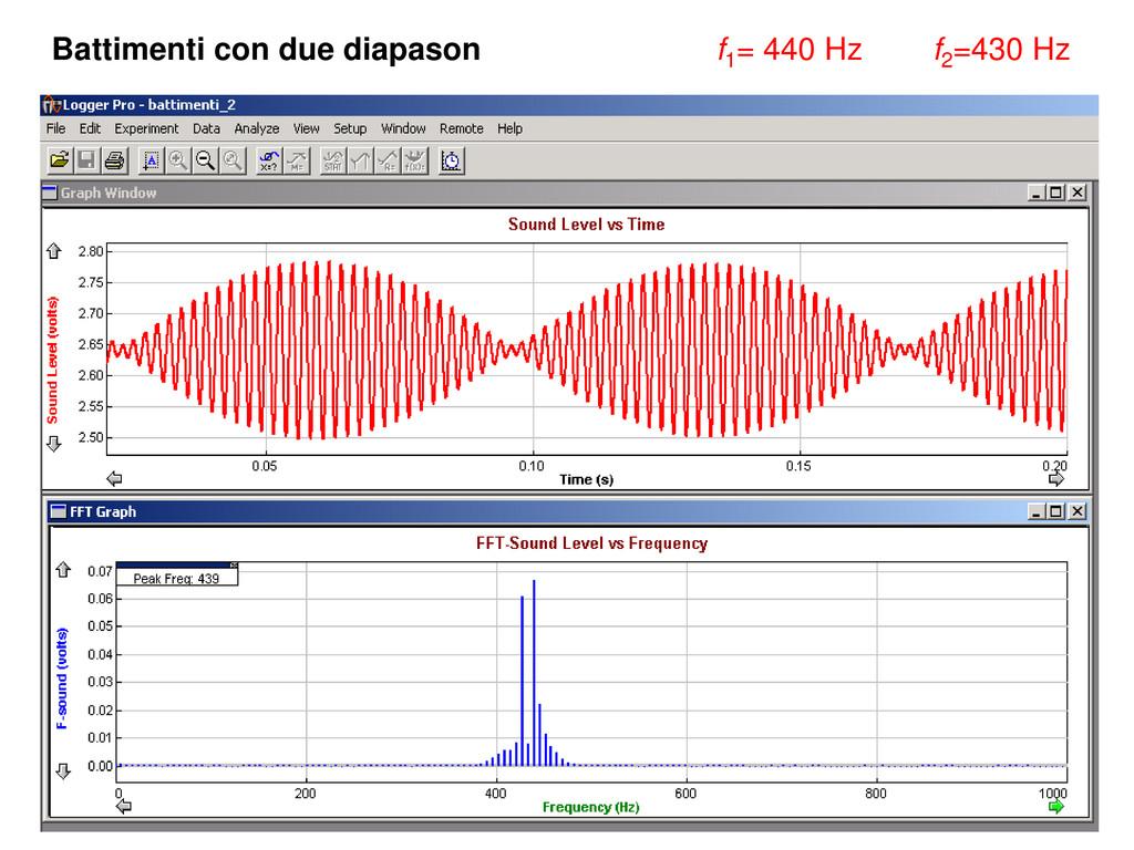 Battimenti con due diapason f1 = 440 Hz f2 =430...