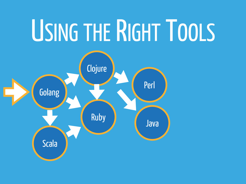 Golang Clojure Ruby Perl Scala USING THE RIGHT ...