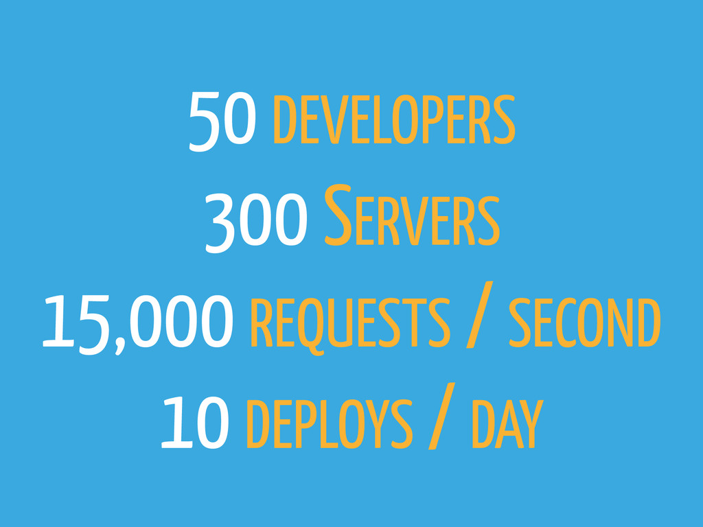 50 DEVELOPERS 300 SERVERS 15,000 REQUESTS / SEC...