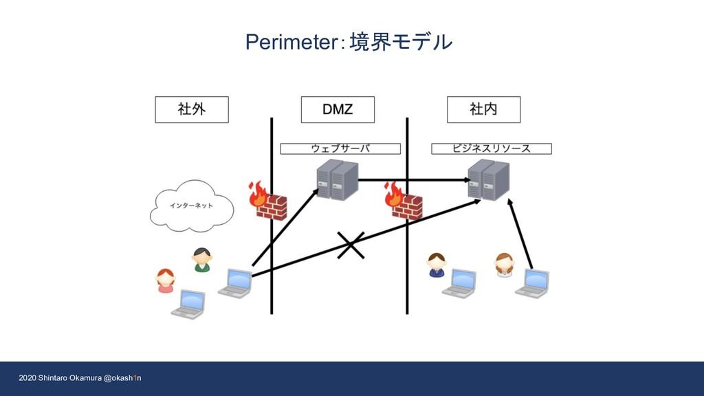 2020 Shintaro Okamura @okash1n Perimeter:境界モデル