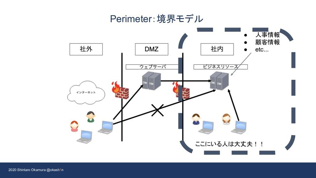 2020 Shintaro Okamura @okash1n Perimeter:境界モデル ...