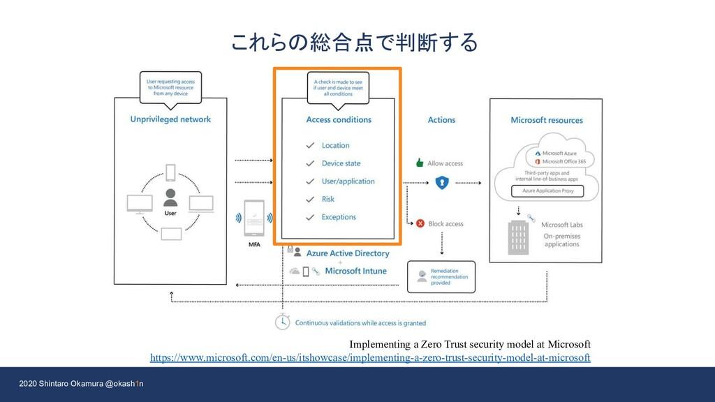 2020 Shintaro Okamura @okash1n これらの総合点で判断する Imp...