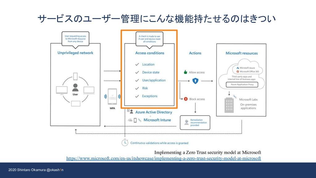 2020 Shintaro Okamura @okash1n サービスのユーザー管理にこんな機...