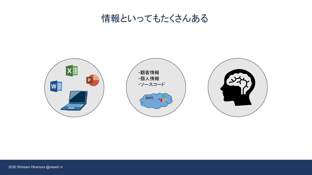 2020 Shintaro Okamura @okash1n 情報といってもたくさんある ・顧...