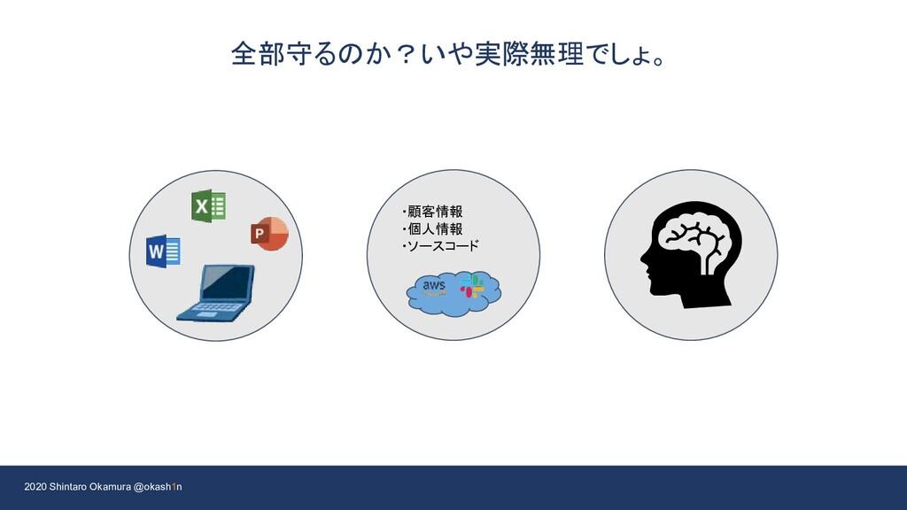 2020 Shintaro Okamura @okash1n 全部守るのか?いや実際無理でしょ...