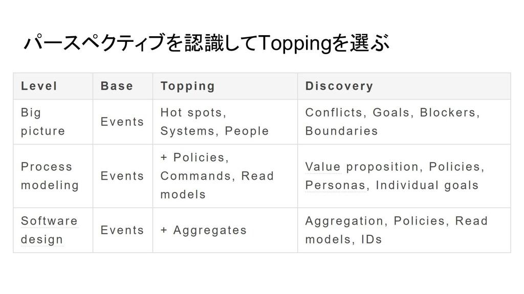 パースペクティブを認識してToppingを選ぶ