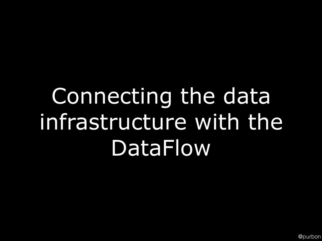 @purbon Connecting the data infrastructure with...