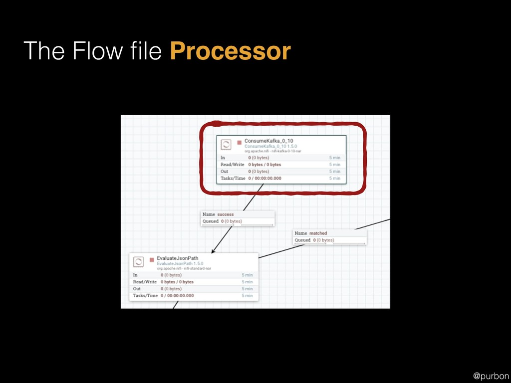@purbon The Flow file Processor