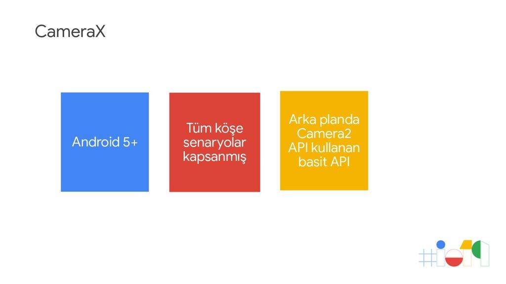 Android 5+ End CameraX Tüm köşe senaryolar kaps...