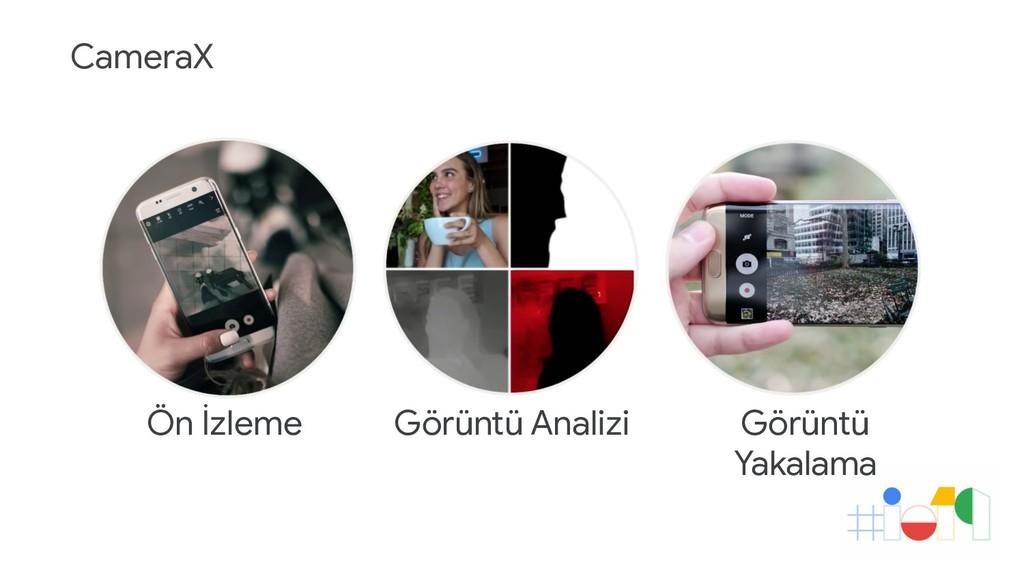 CameraX Ön İzleme Görüntü Analizi Görüntü Yakal...
