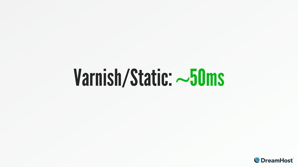 Varnish/Static: ~50ms