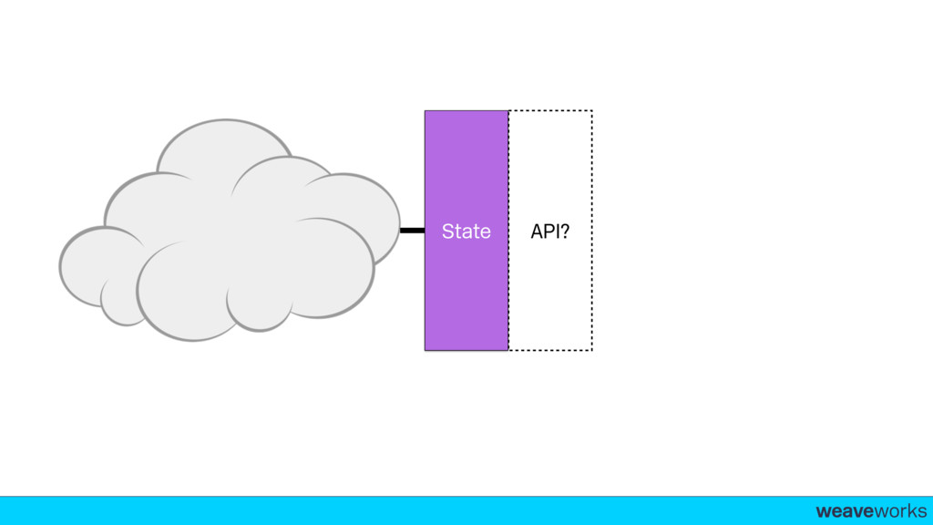 weaveworks- State API?