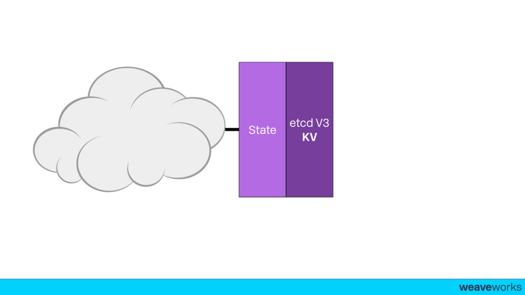 weaveworks- State etcd V3 KV