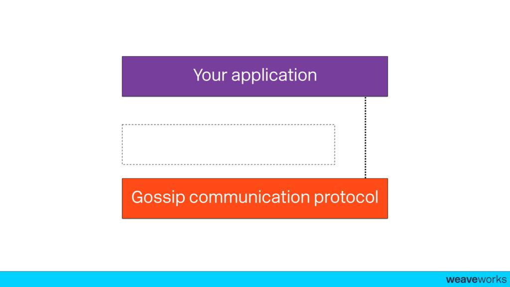 weaveworks- Gossip communication protocol Your ...
