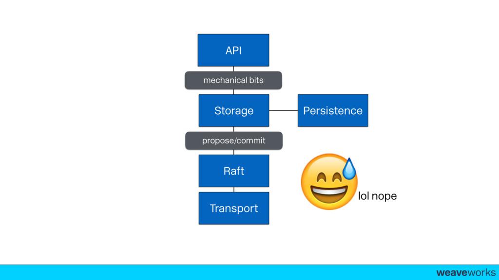 weaveworks- Raft Storage Persistence Transport ...