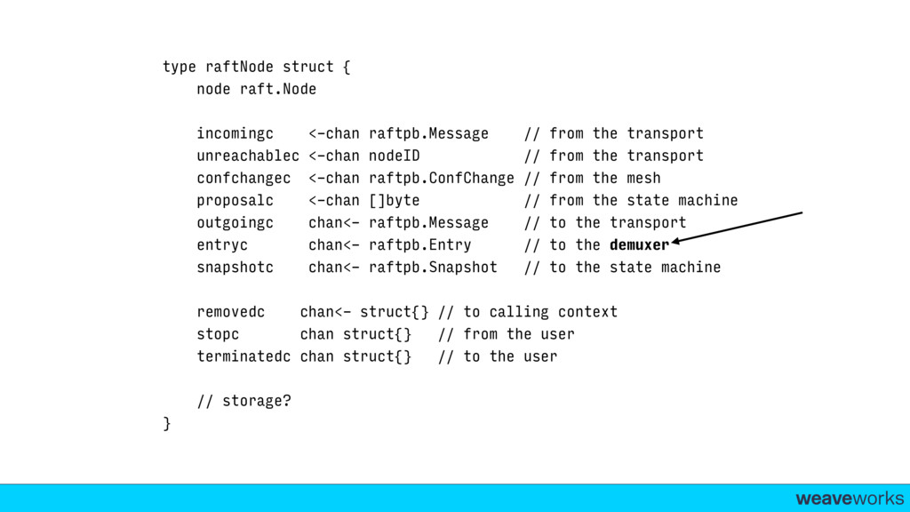 weaveworks- type raftNode struct { node raft.No...