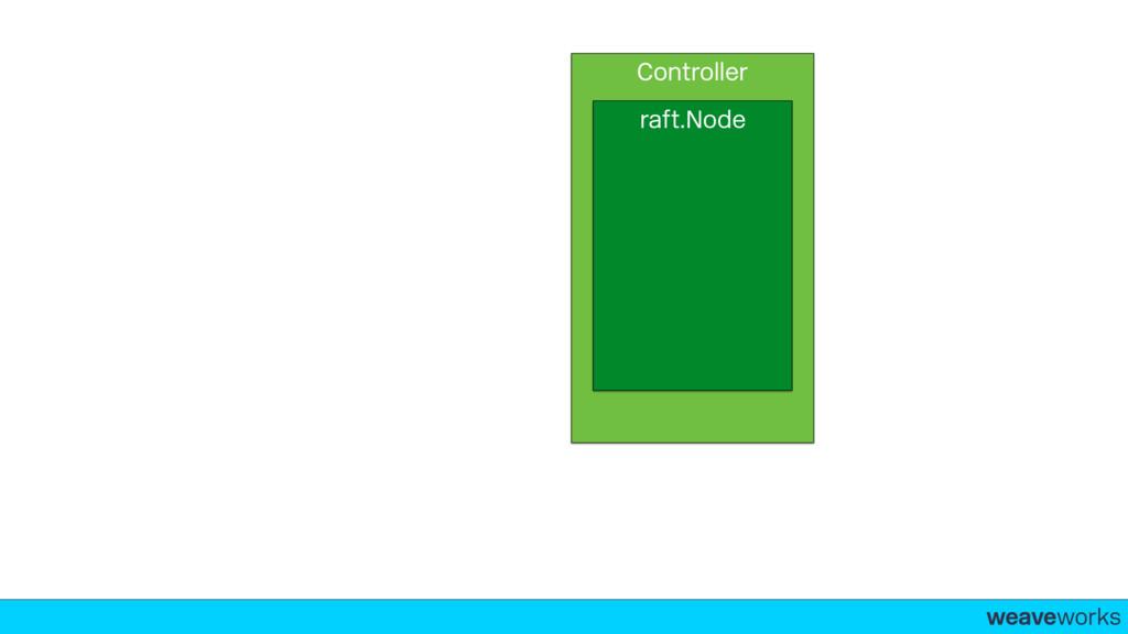 weaveworks- Controller raft.Node
