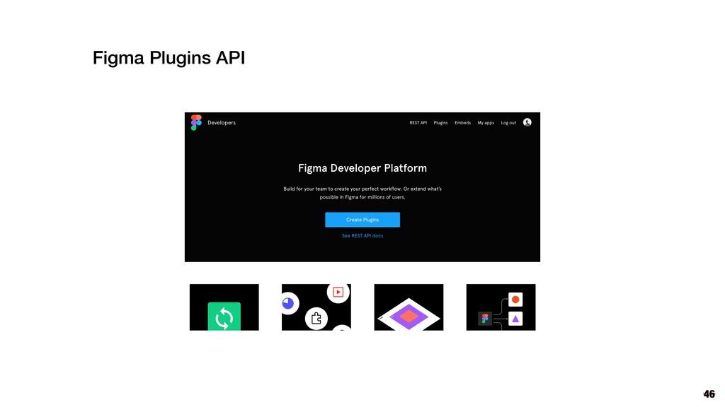 46 Figma Plugins API