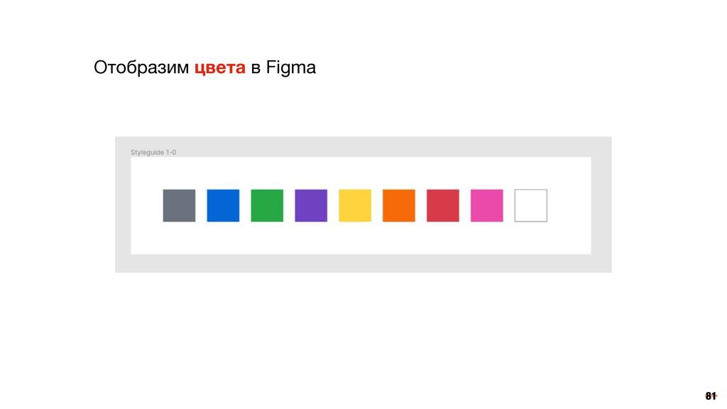 81 Отобразим цвета в Figma