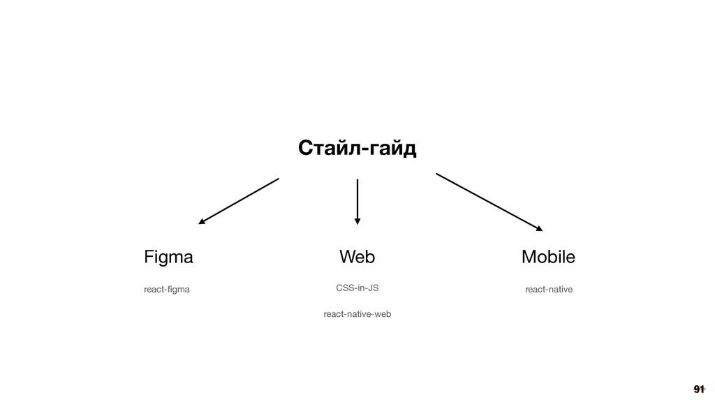 91 Стайл-гайд Web CSS-in-JS react-native-web Mo...