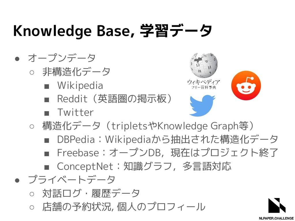 Knowledge Base, 学習データ ● オープンデータ ○ 非構造化データ ■ Wik...