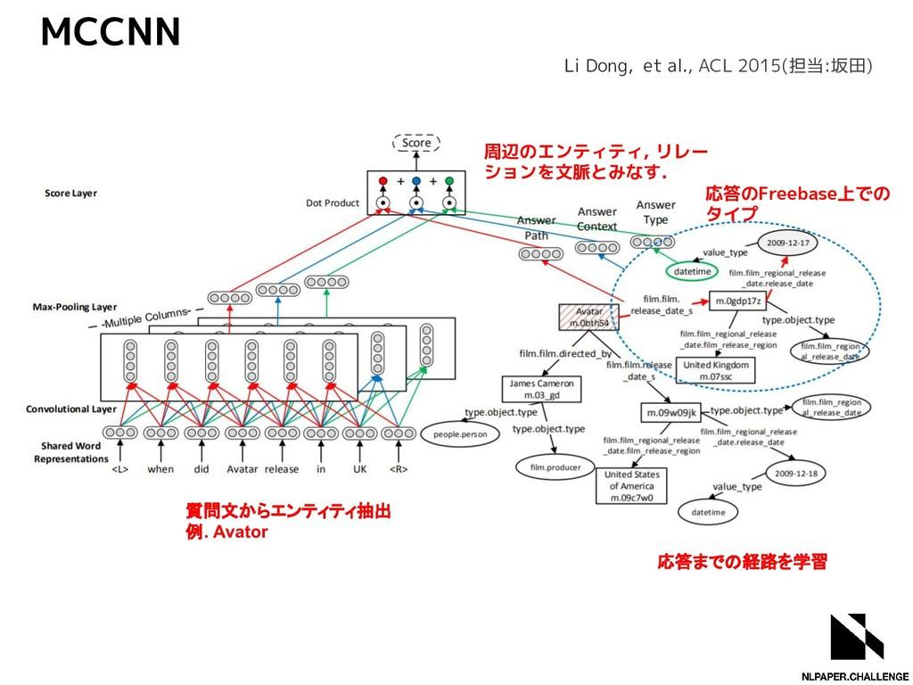 MCCNN Li Dong, et al., ACL 2015(担当:坂田) 質問文からエンテ...