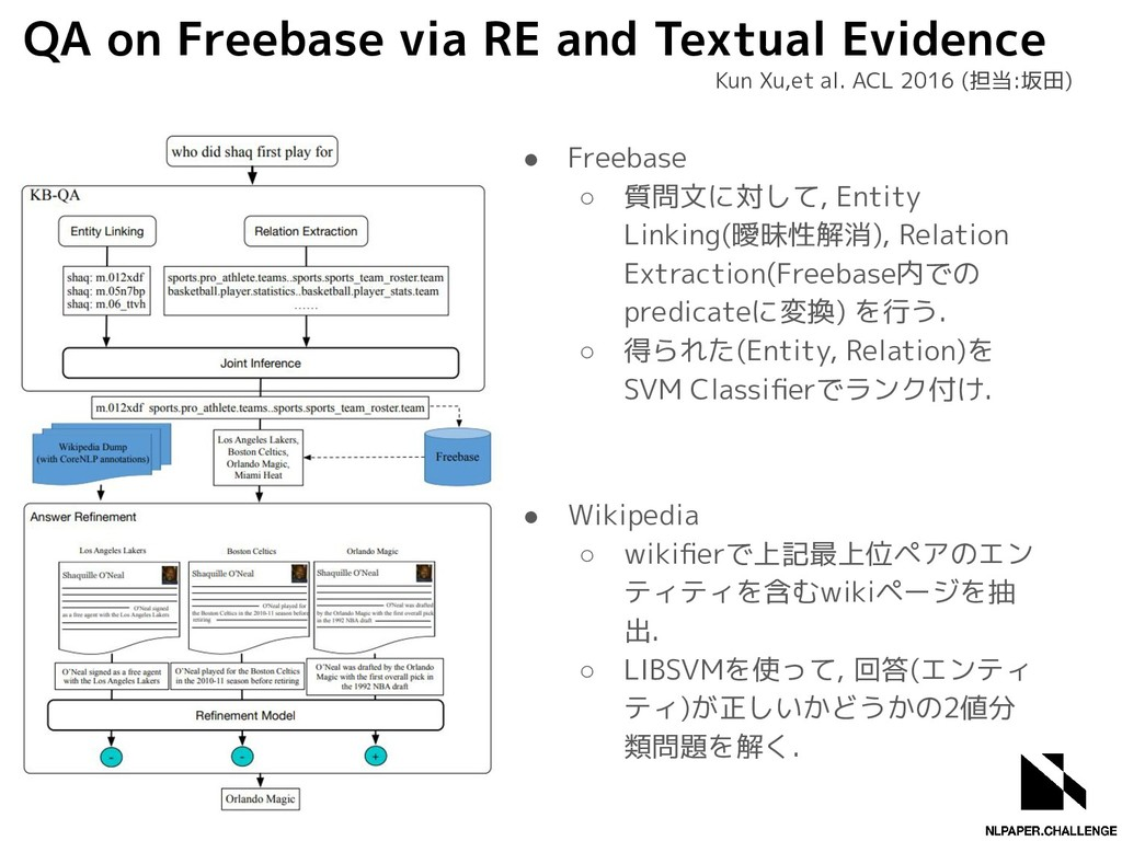 QA on Freebase via RE and Textual Evidence Kun ...