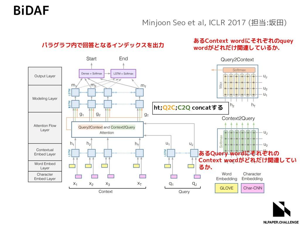 BiDAF Minjoon Seo et al, ICLR 2017 (担当:坂田) ある...