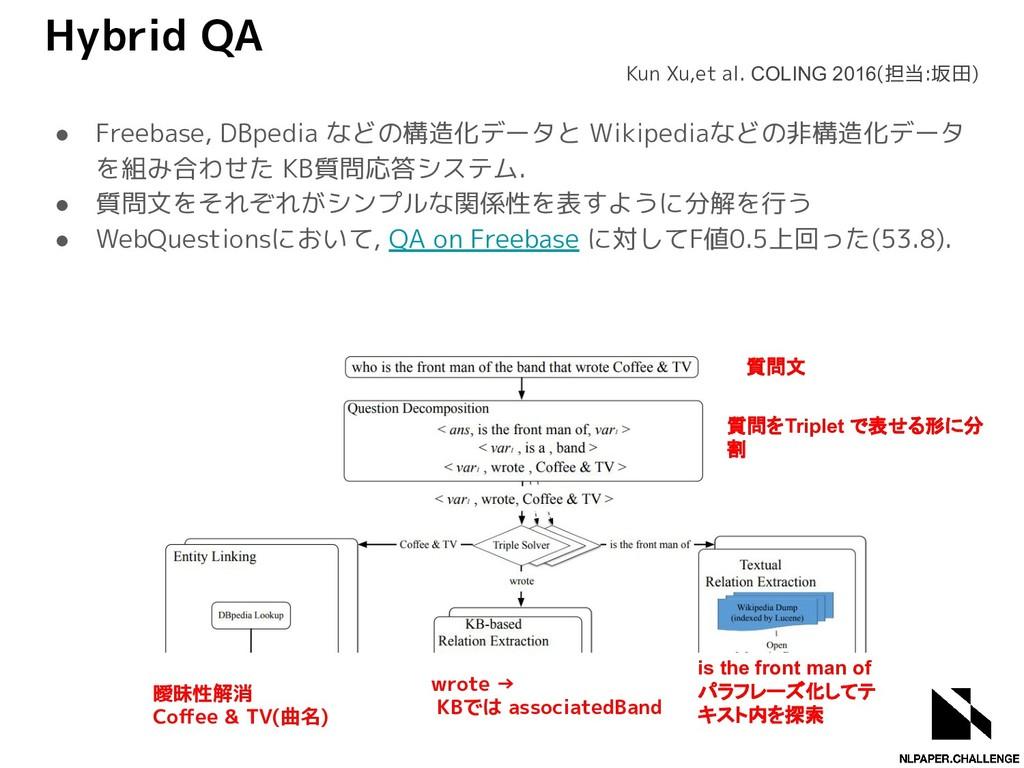 Hybrid QA ● Freebase, DBpedia などの構造化データと Wikipe...