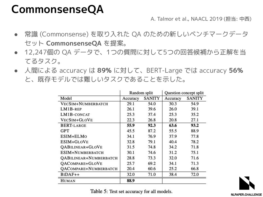 CommonsenseQA ● 常識 (Commonsense) を取り入れた QA のための...