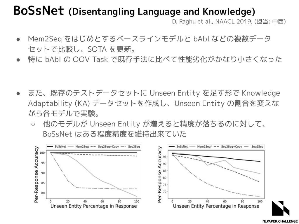 BoSsNet (Disentangling Language and Knowledge) ...