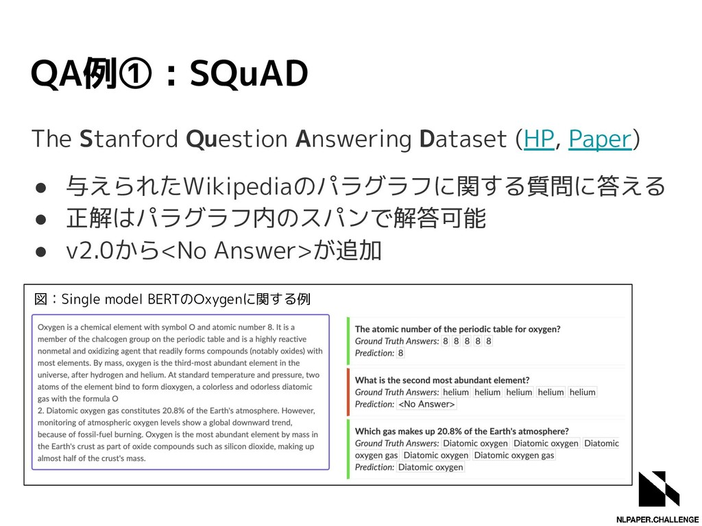 QA例① : SQuAD The Stanford Question Answering Da...