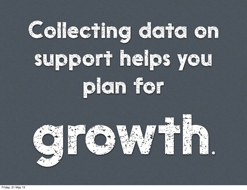 Collecting data on support helps you plan for g...