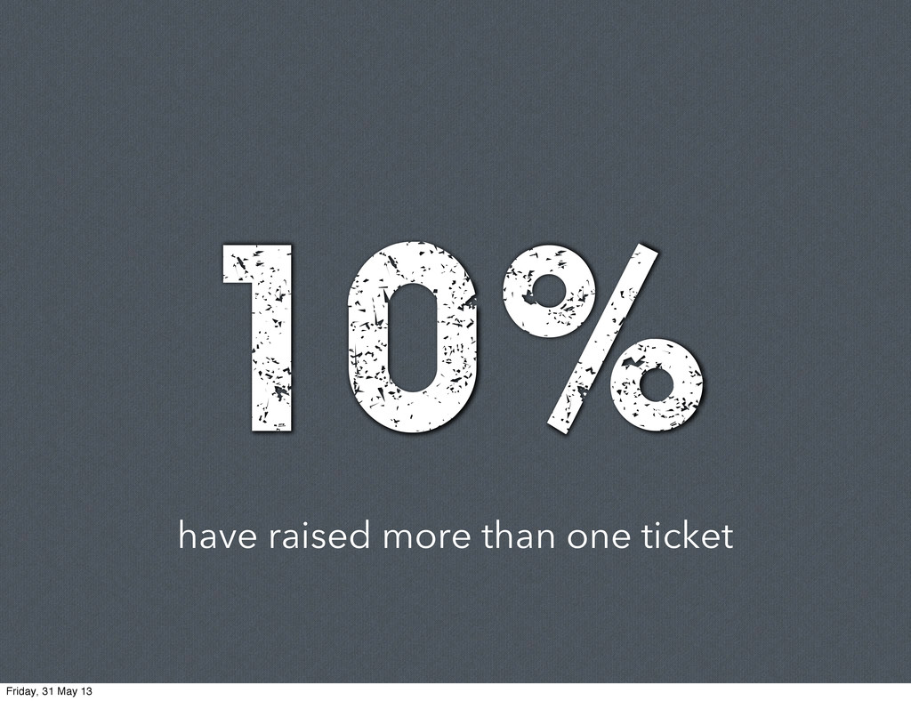 have raised more than one ticket 10% Friday, 31...
