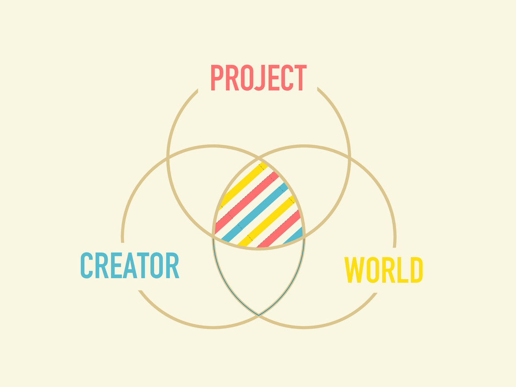 WORLD PROJECT CREATOR