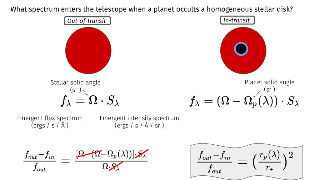 What spectrum enters the telescope when a plane...