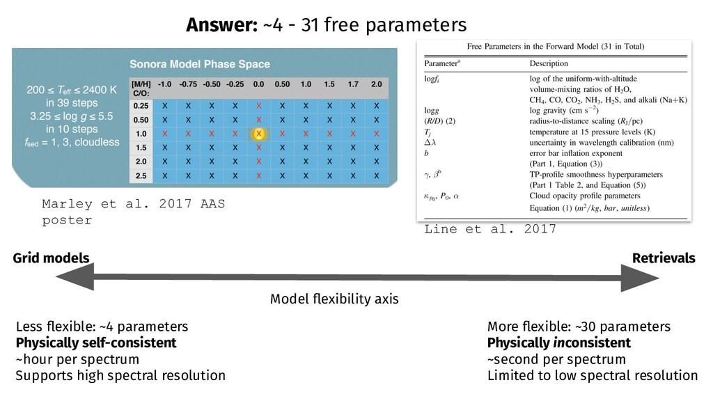 Answer: ~4 - 31 free parameters Model flexibilit...