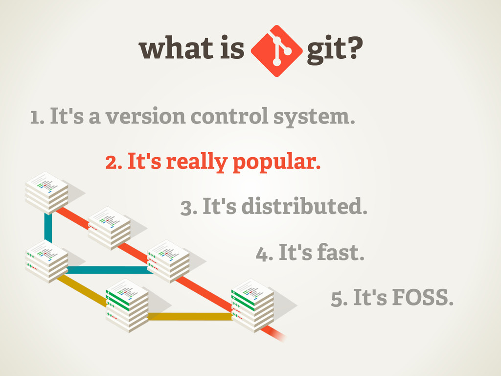 what is git? 1. It's a version control system. ...