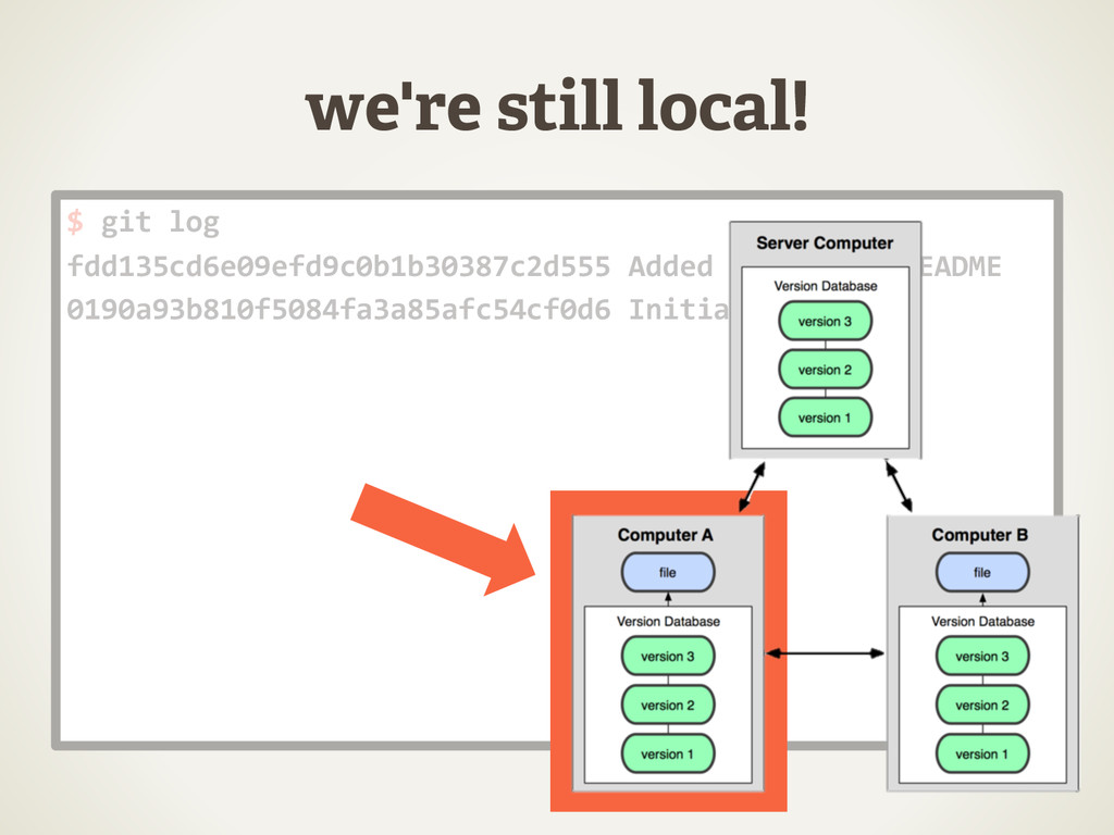 we're still local! $	