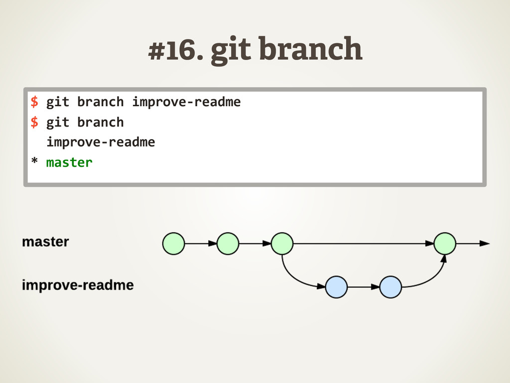 #16. git branch $	
