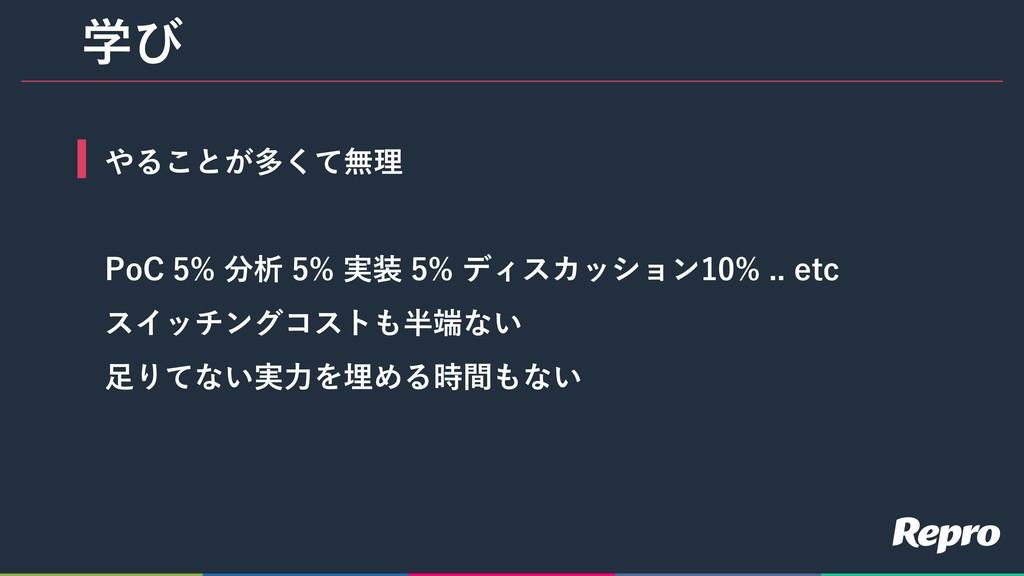 . % C 0 5.0 P 0 1