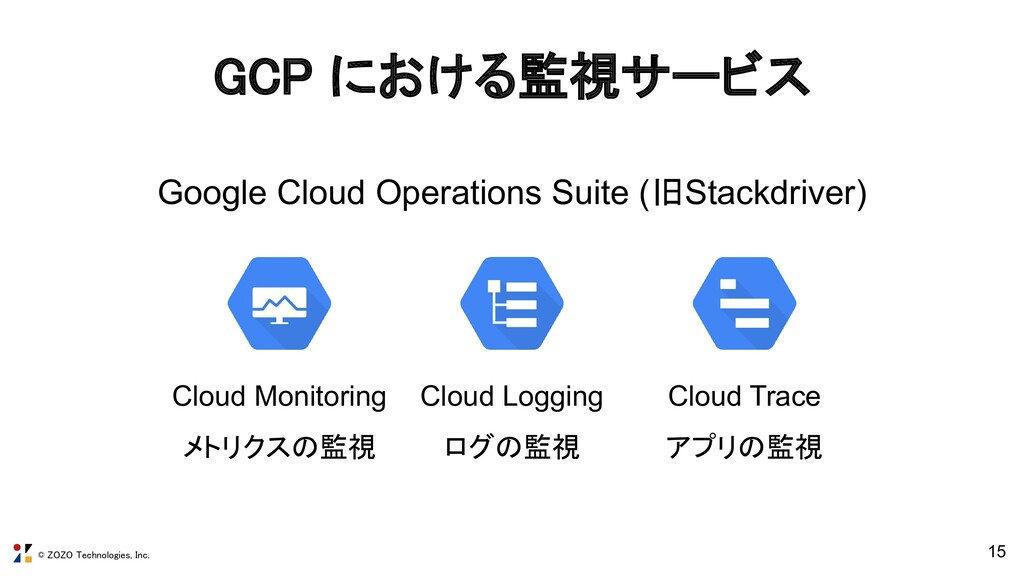 © ZOZO Technologies, Inc. 15 GCP における監視サービス Cl...